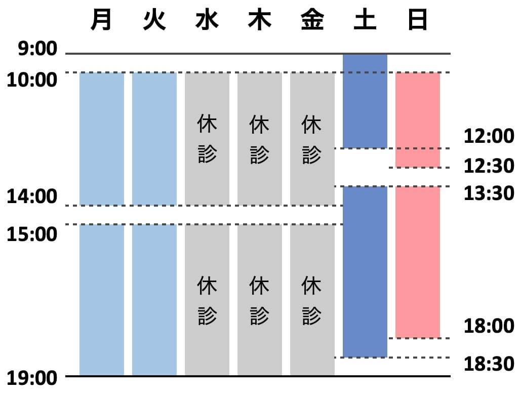 ゆうメンタルクリニック銀座新橋院・診察時間